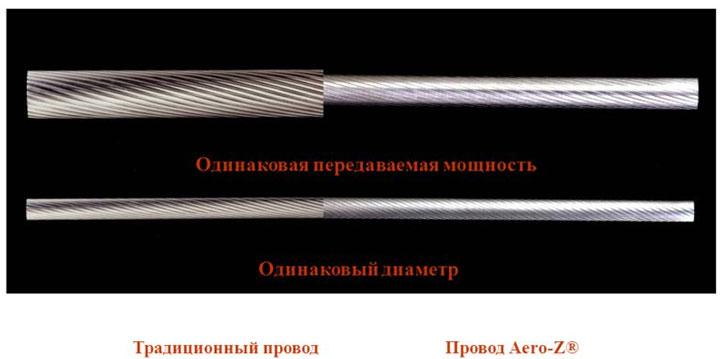 уменьшение диаметра на проводе aero-z и AAACZ