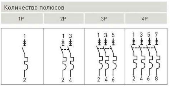условная схема на автоматическом выключателе