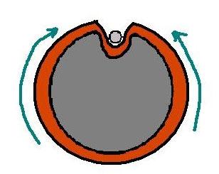 форма опрессовки без инструмента с помощью болта