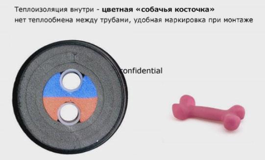 цветная маркировка теплоизолированной трубы
