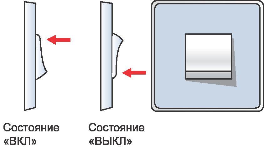 montaj-elekiricheskih-tochek-22