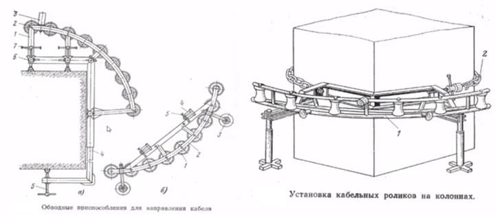 поворотная система из роликов для протяжки кабеля