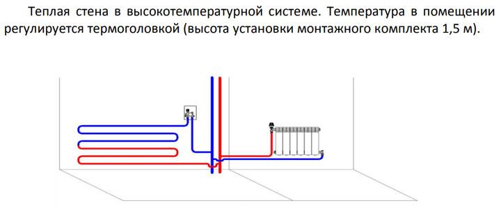 куда можно подключать термомонтажные комплекты теплого пола