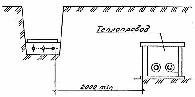 расстояния от кабеля в земле до труб