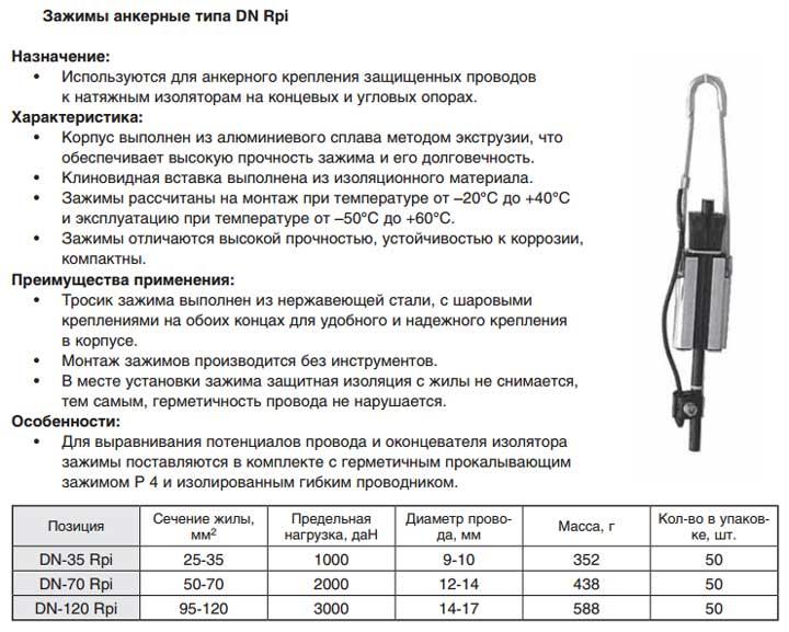 зажим анкерный для СИП-3 DN Rpi