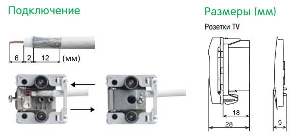 сколько снимать изоляции с тв кабеля при подключении к розетке