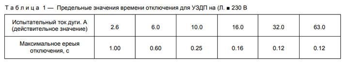 таблица значений времени срабатывания и отключения устройств защиты от дуги согласно гост