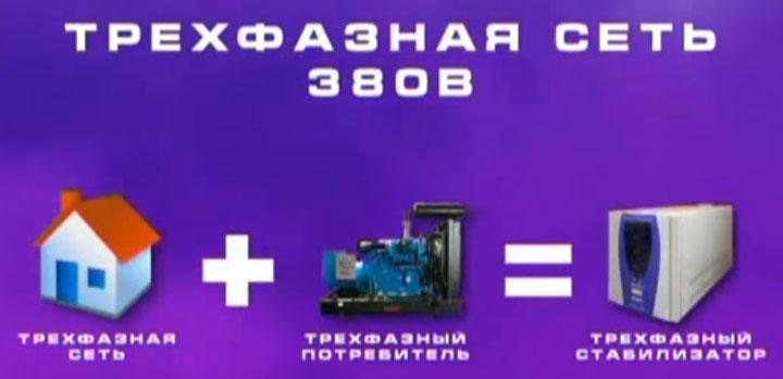 один стабилизатора на 380В для трехфазной нагрузки лучше