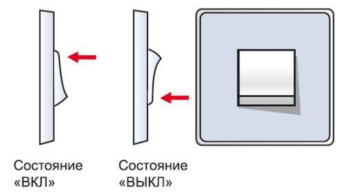 правильное положение установки выключателя света на стену