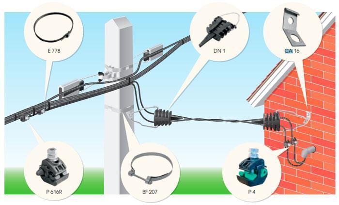 аналоги арматуры провода сип для разных марок
