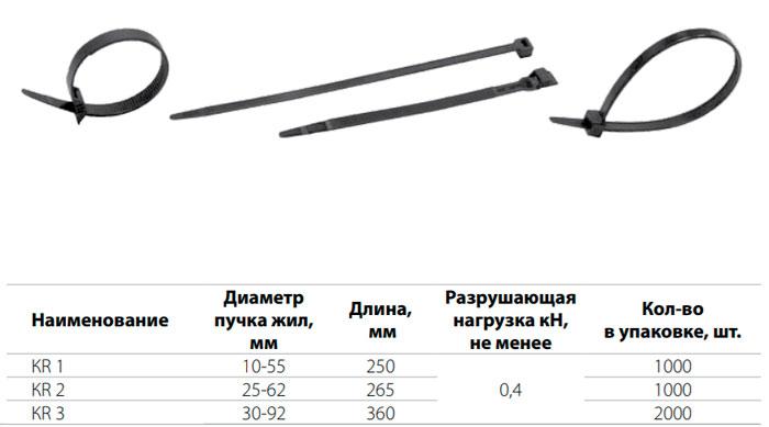 кабельная стяжка мзва КР 1,2,3