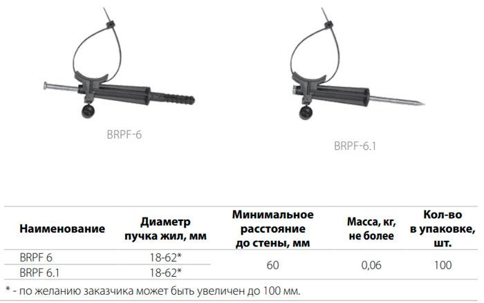 фасадный хомут для сип провода от мзва brpf-6 размеры