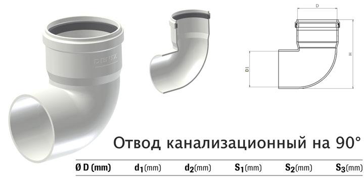 полипропеленновый канализационный отвод
