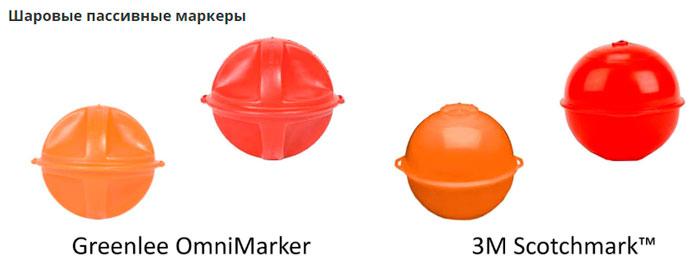 шаровой электронный маркер для подземных кабельных линий