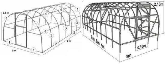 Как сделать поликарбонатную теплицу. Расчеты и чертежи.