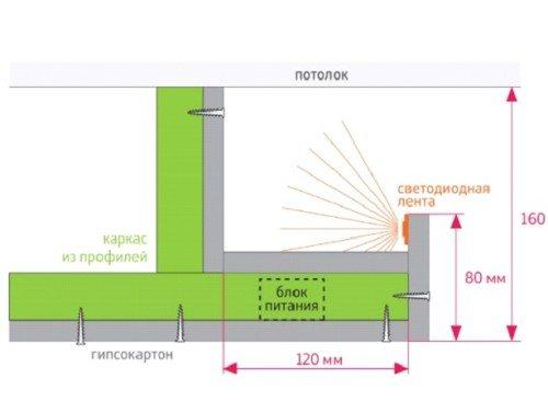 Схематическое изображение будущей ниши